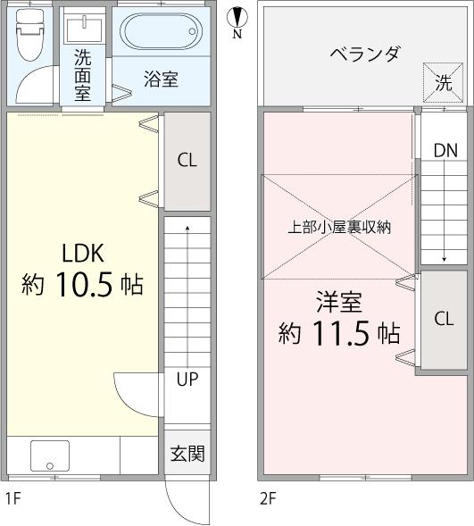 東大阪市鳥居町 中古テラスハウス