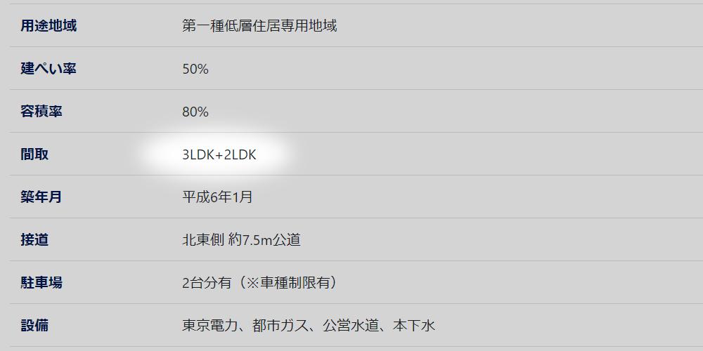 間取の読み方、ご存じですか?PSって?LDKとDKはどう違う?1Rと1Kの差って何?